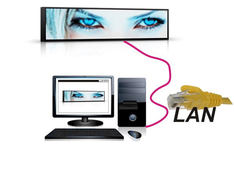 Ovládání přes počítač | LAN